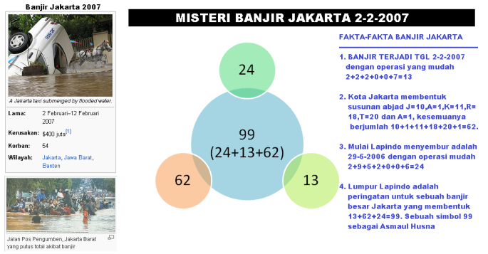 misteri_banjir_besar_jakarta_2_2_2007