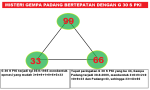 misteri_gempa_padang_g_30_s_pki