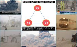 misteri_gunung_kelud_meletus_dan_66