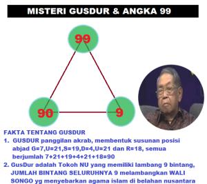 misteri_gusdur_angka_99