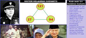 misteri_kelahiran_soeharto