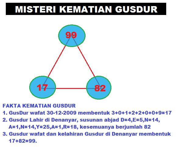 misteri_kematian_gusdur_99