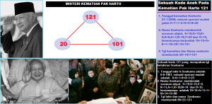 misteri_kematian_soeharto_sama_dengan_kelahiran_soekarno