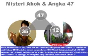 misteri_ahok_dan_angka_47