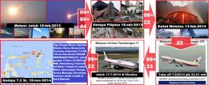gempa_besar_15_11_2014_maluku_utara_gorontalo_manado
