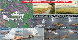 kompleks_pabrik_marsinah_siring_porong_tenggelam