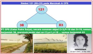 marsinah_dan_simbol_99_22
