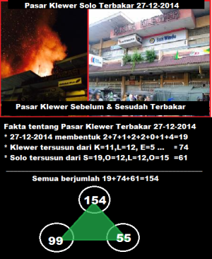 pasar_klewer_terbakar_27_12_2014