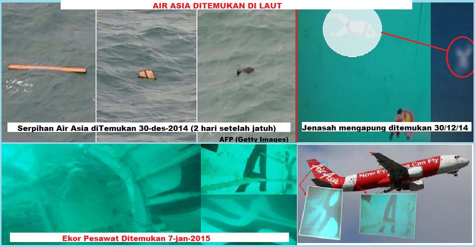 ~ Misteri Ilahi Tanda Aneh Sebelum Air Asia Jatuh Ke ...