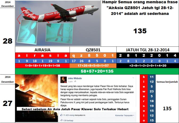 Misteri Pesan Aneh Jokowi dari Air Asia Jatuh