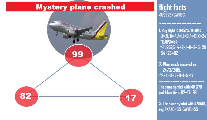 ~[Misteri Ilahi] Pesawat Jatuh & Gempa Dahsyat~