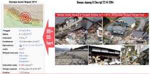 gempa_nepal_25_4_2015_154_hari_gempa_jepang_cina_22_11_2014