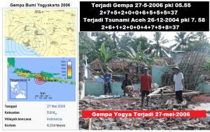 gempa_yogya_dan_tsunami_aceh
