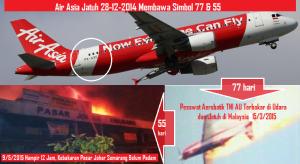 air_asia_pasar_johar_terbakar_9_5_2015
