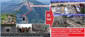 awan_panas_merapi_14_6_2006_33_hari_tsunami_pangandaran_17_7_2006
