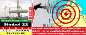 gempa_malaysia_5_6_2015_99_22