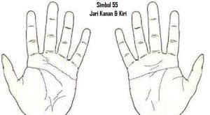 simbol_55_jari_kanan_kiri