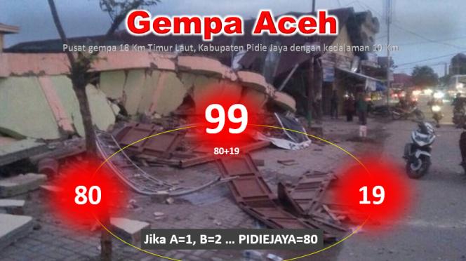 ~[Misteri Ilahi] Gempa Aceh7-12-2016~